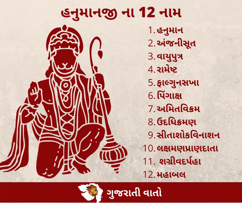 Hanuman 12 Names in Gujarati